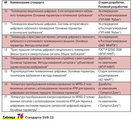 перевод на русский язык и