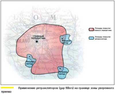 это схема модуляции QPSK).